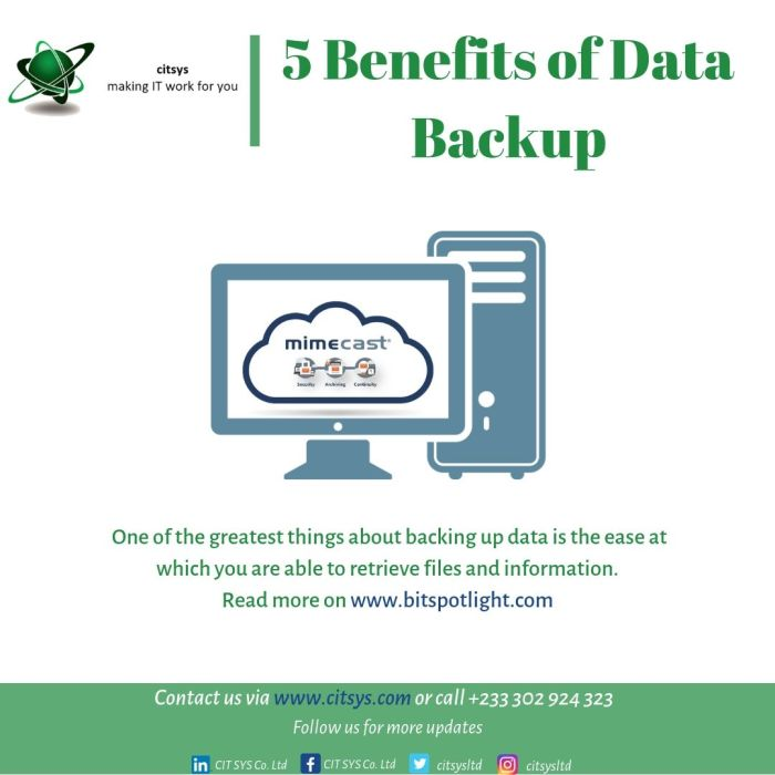5 Benefit of Data Backup